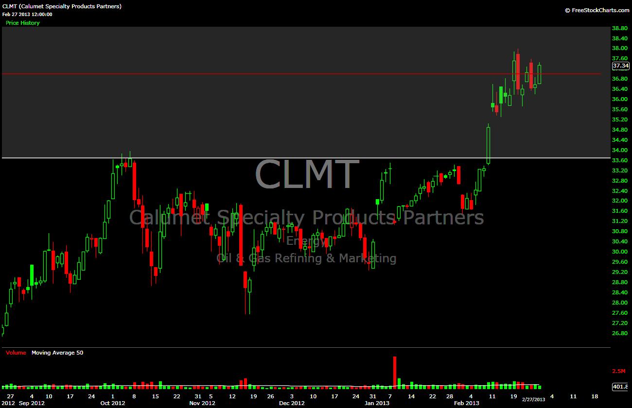 04-CLMT