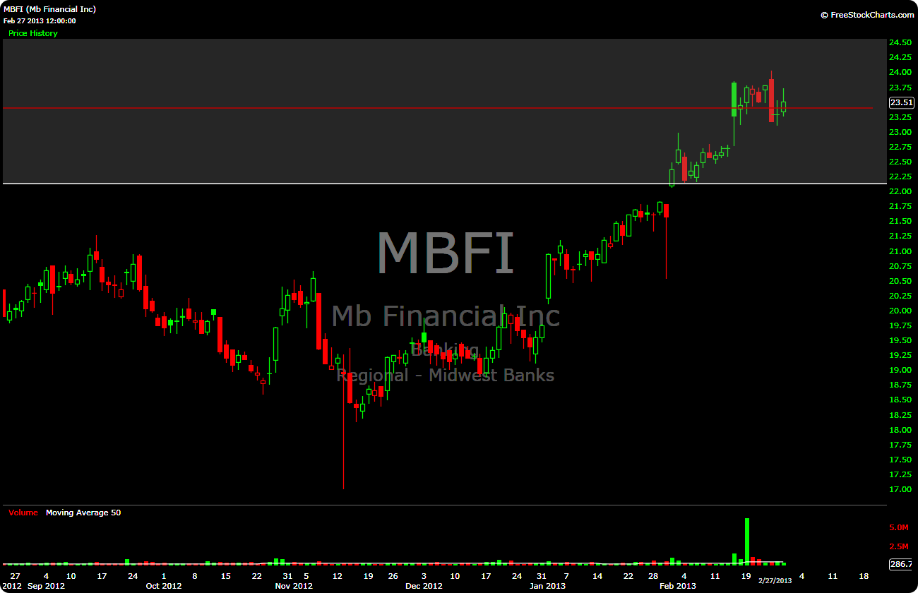 05-MBFI