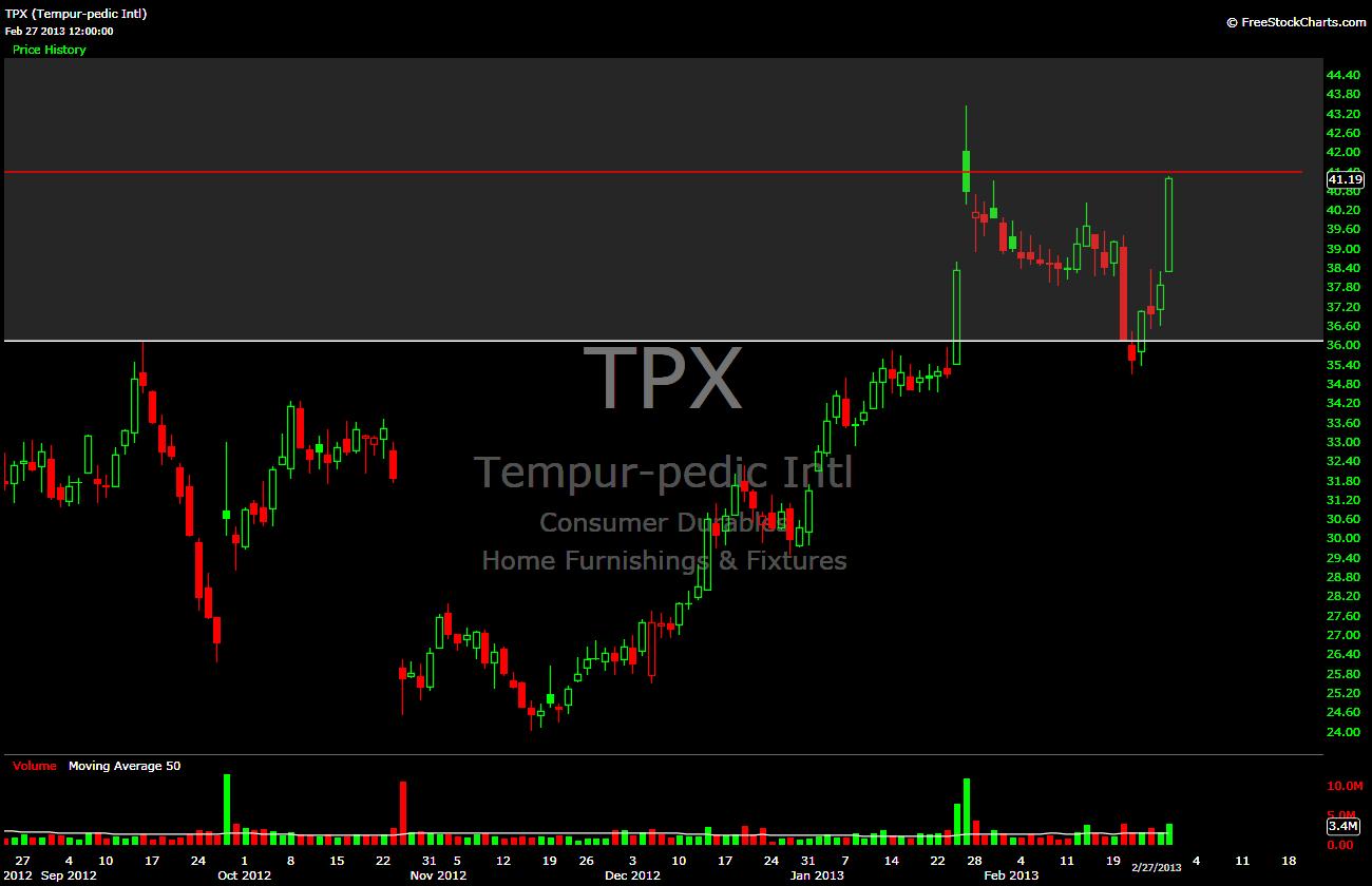 07-TPX
