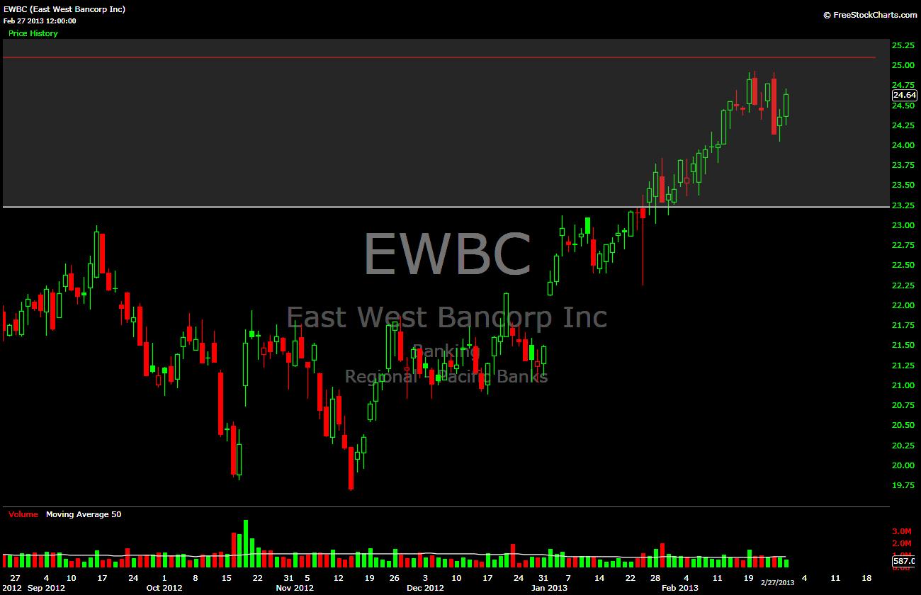 09-EWBC