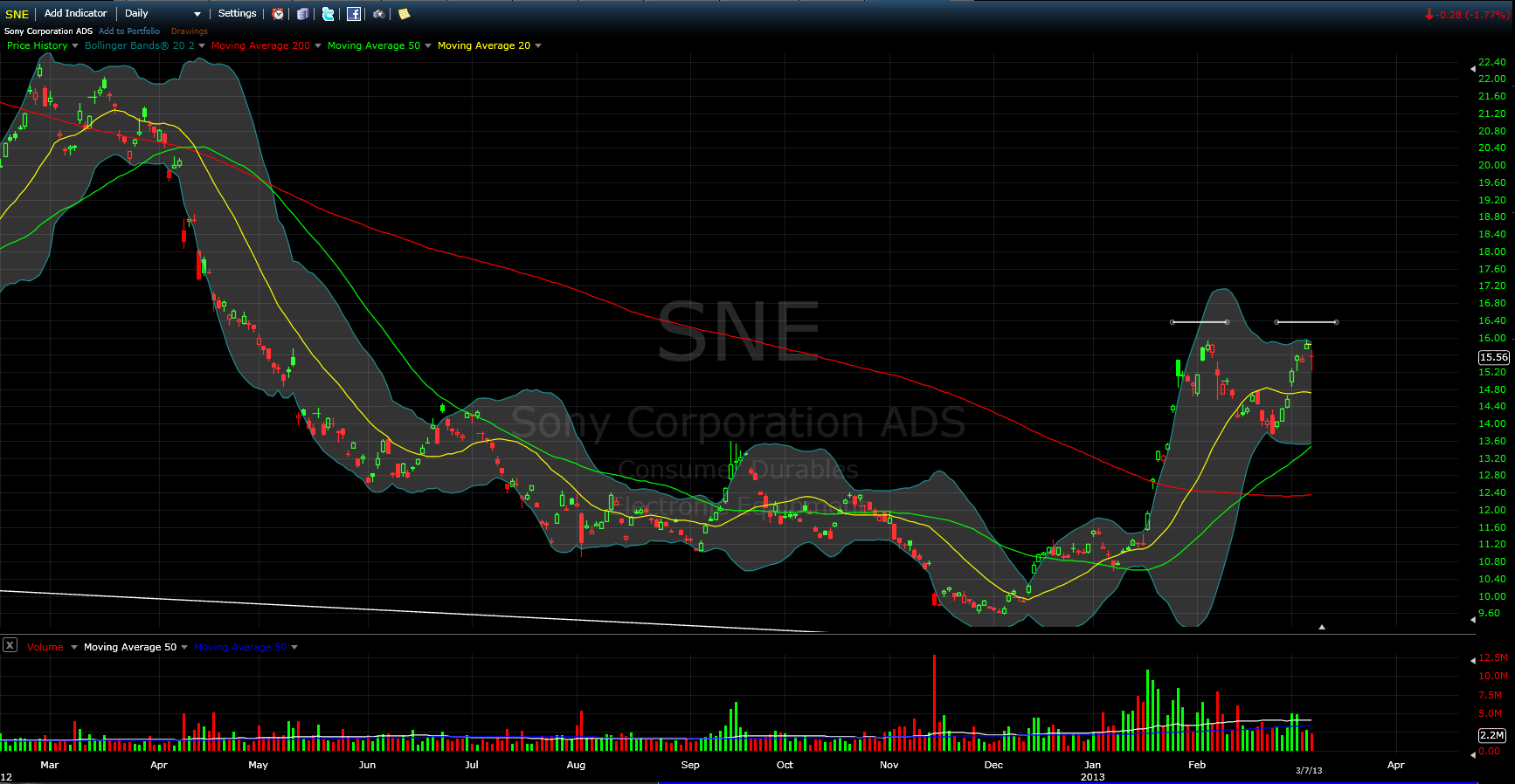 SNE Daily