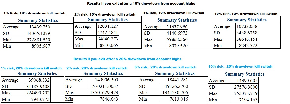 drawdown switch 10p and 20p