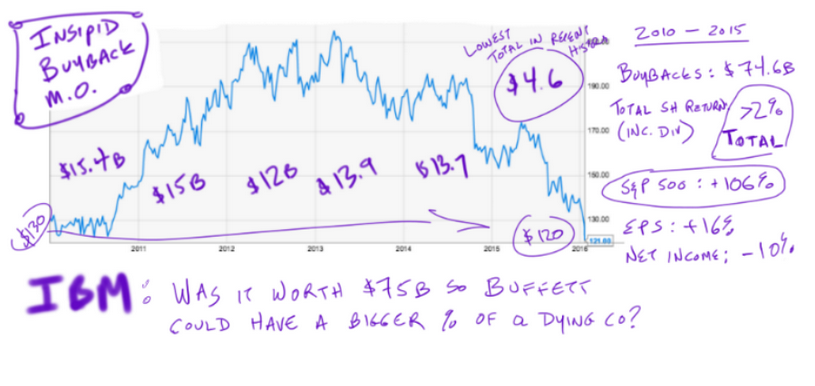 What happens to stock options when you leave a company
