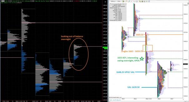 ES_MarketProfile_05282013