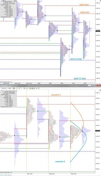 ES_MarketProfile_10032013