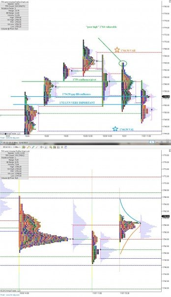 ES_MarketProfile_11042013