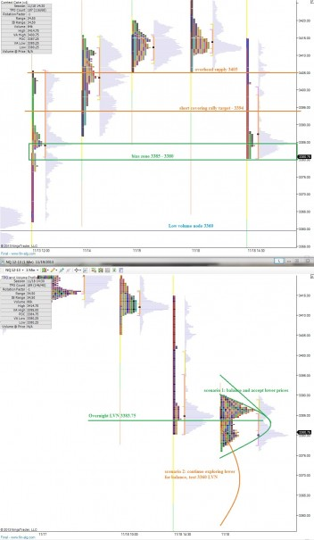 NQ_MarketProfile_11192013