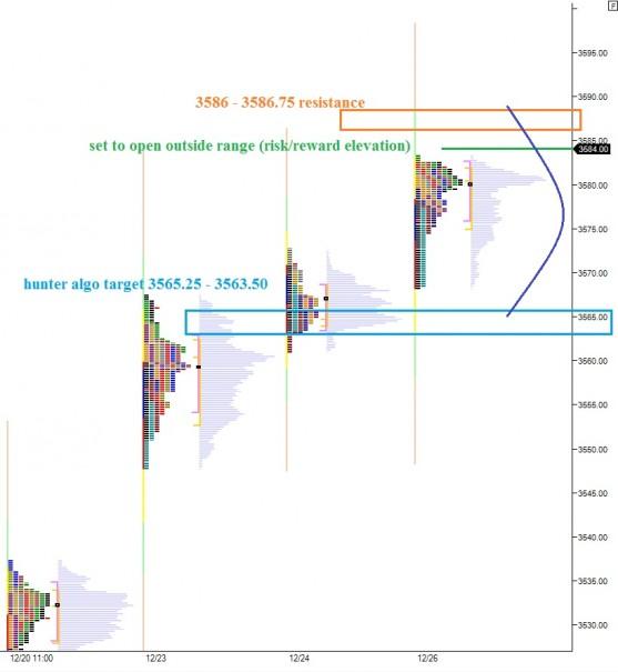 NQ_MarketProfile_12272013