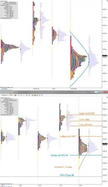 NQ_MarketProfile_01032014
