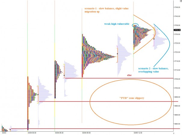 NQ_MarketProfile_03062014
