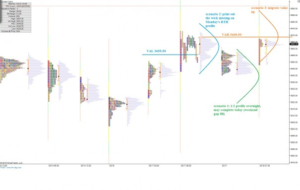 NQ__MarketProfile_03182014