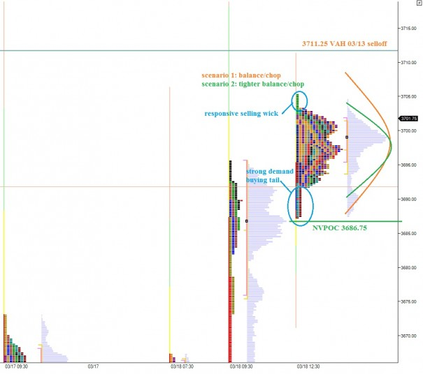 NQ__MarketProfile_03192014