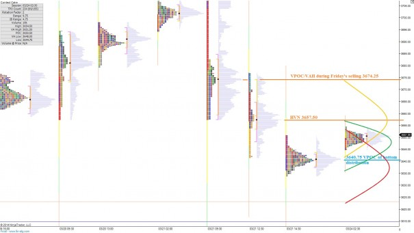 NQ__MarketProfile_03242014