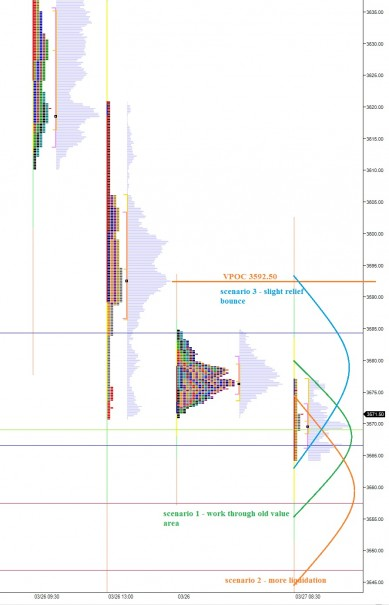 NQ__MarketProfile_03272014