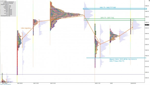 NQ__MarketProfile_04042014