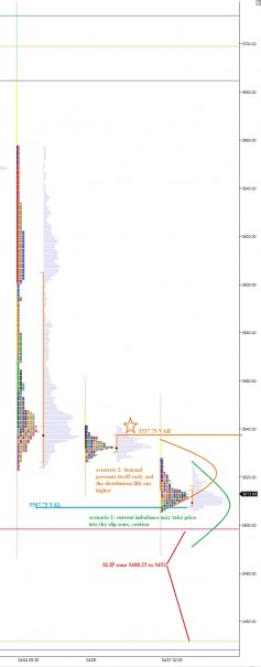 NQ__MarketProfile_04072014