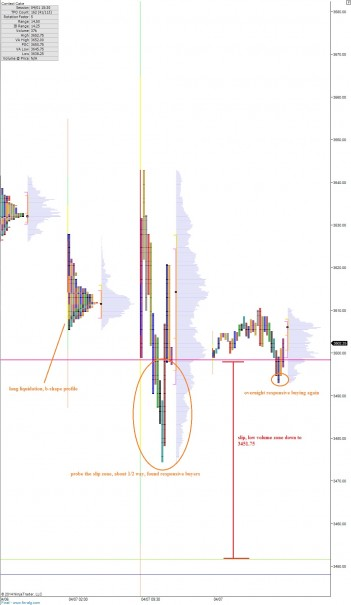 NQ__MarketProfile_04082014