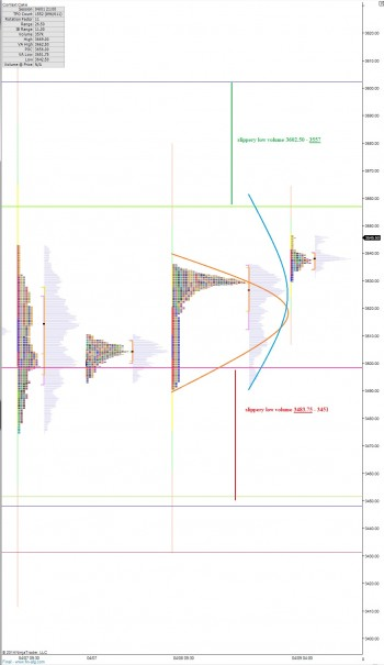 NQ__MarketProfile_04092014