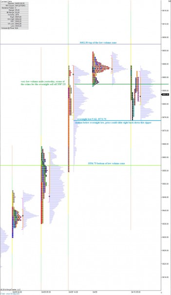 NQ__MarketProfile_04102014