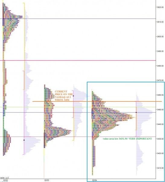 NQ__MarketProfile_04112014