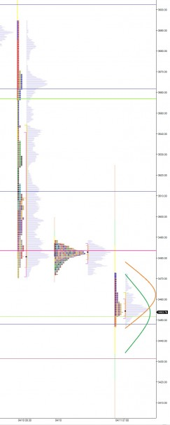 NQ__MarketProfile_04112014_current