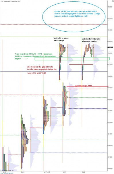 NQ__MarketProfile_04232014