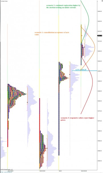 NQ__MarketProfile_04242014