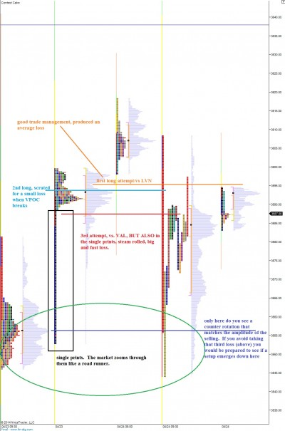 NQ__MarketProfile_04242014_toughFADE