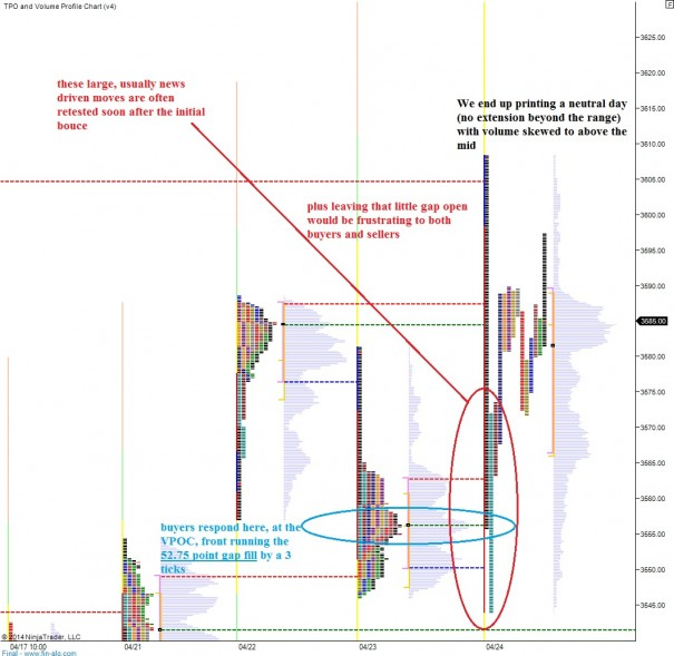 NQ__MarketProfile_04242014_toughFADE_RTHprofile