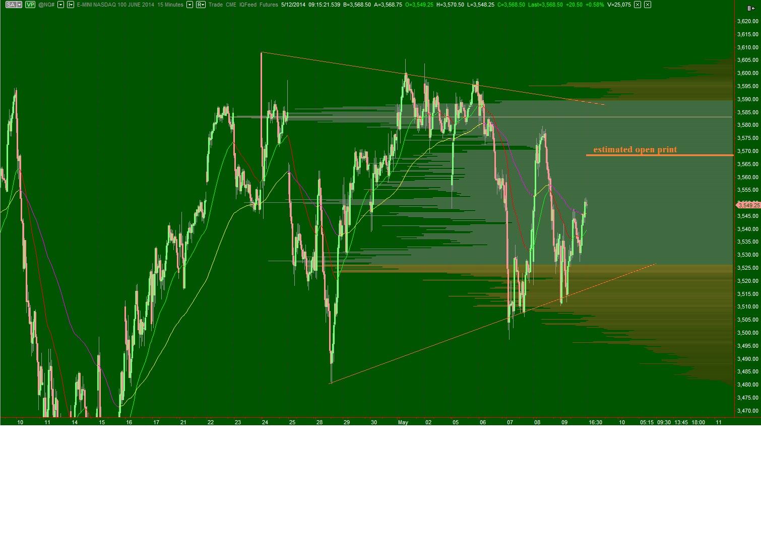 Qqq swing trading signals