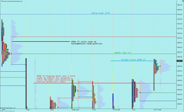 07142014_marketprofile_NQ