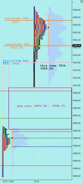 07152014_marketprofile_NQ