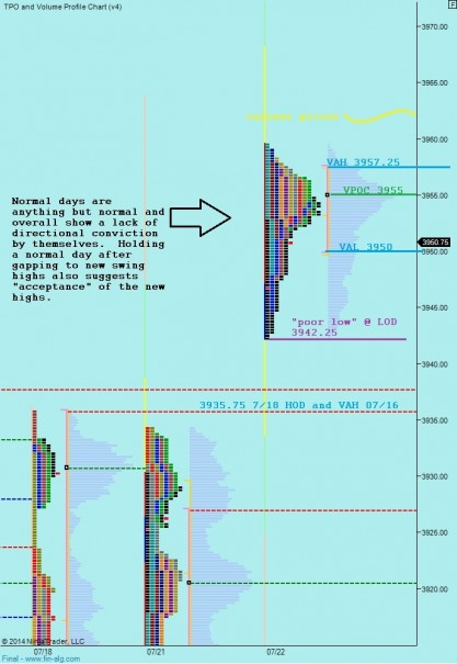 07232014_marketprofile_NQ