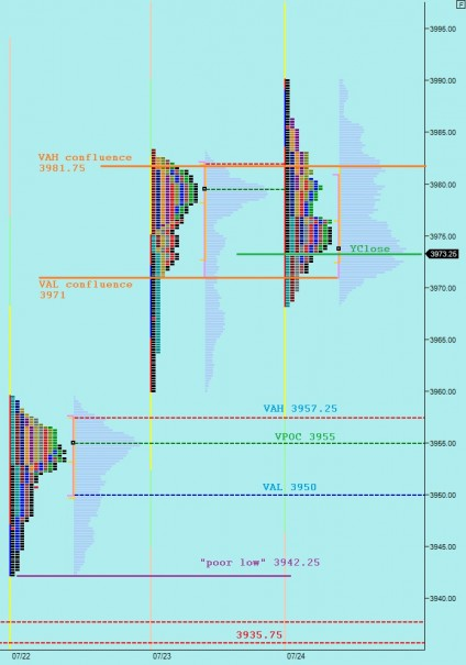 07252014_marketprofile_NQ