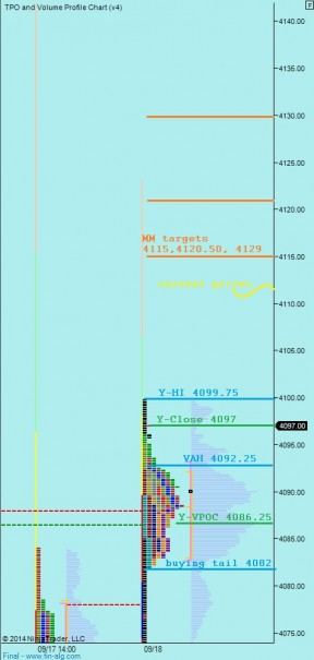 09192014_marketprofile_NQ