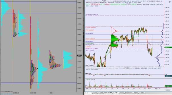 05272015_NQ_MarketProfile