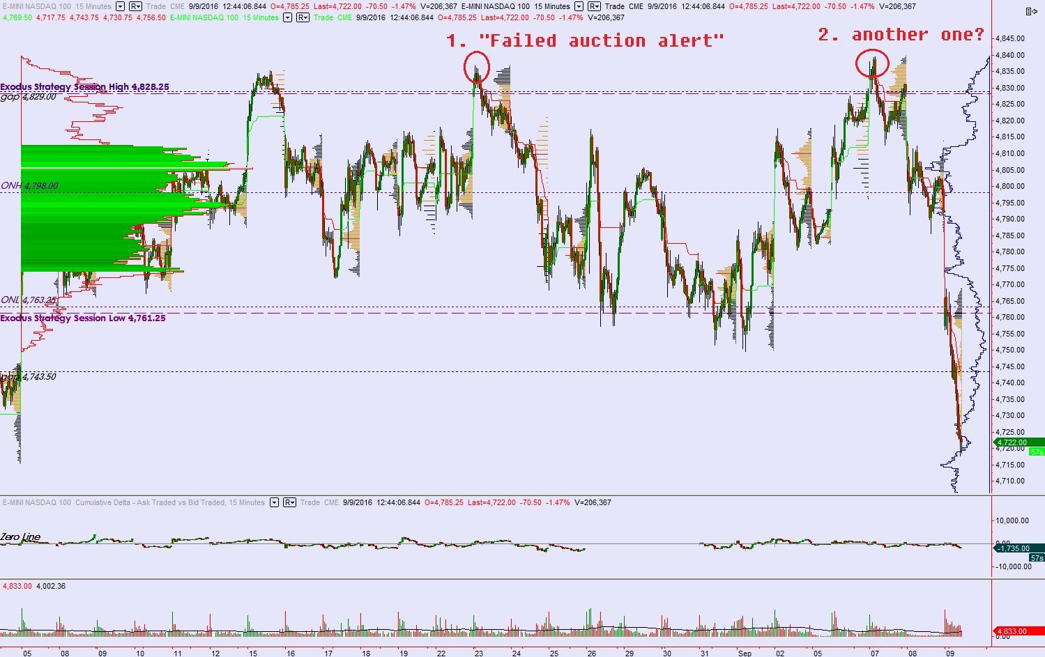 failed-auction-09012016