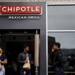Chipotle Hacked In Massive Breach - Customer Payment Data Stolen From Thousands Of Restaurants $CMG
