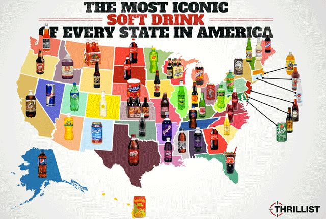 iconic-soft-drink