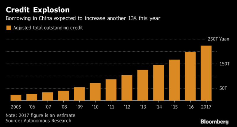 Analyst Warns of Debt Bomb, Credit Expansion, and Wanton Chicanery in China