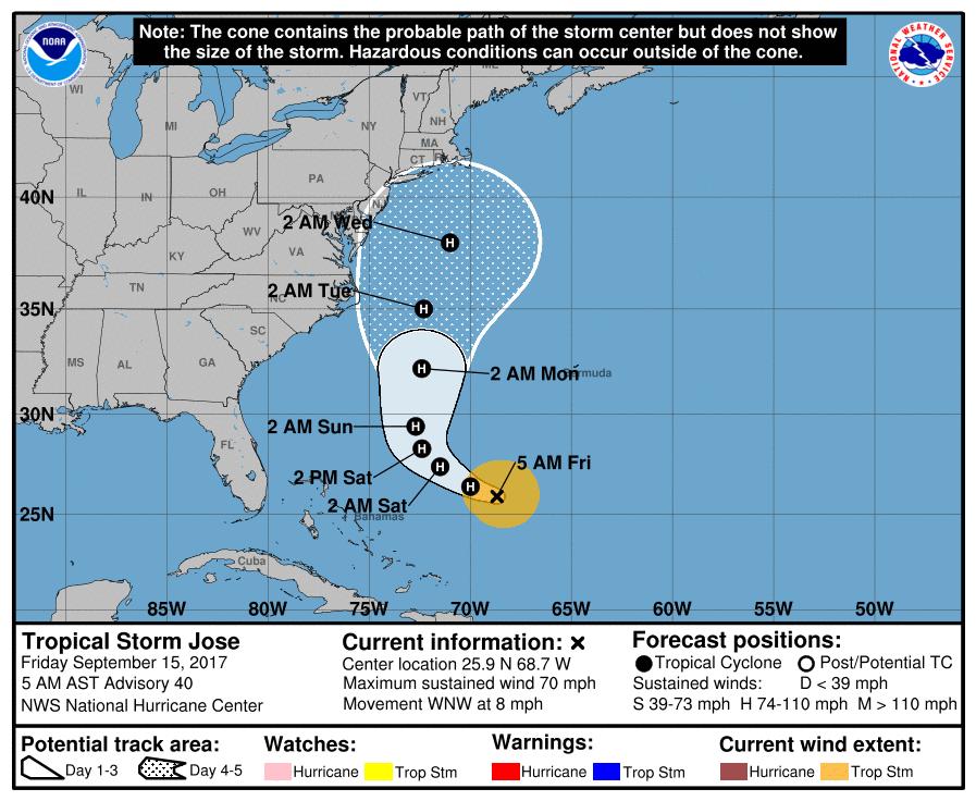 Jose Expected to Regain Hurricane Status and Gun For Northeast Coast