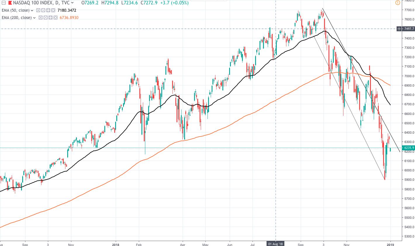 SRLN Precio de acciones y gráfico - AMEX:SRLN — TradingView