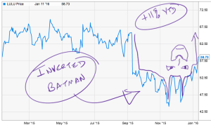 Nana na na na na na na, nana na na na na na na, Inverted Batman