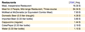 McDonald's prices in Italy: Does this look like gouging?