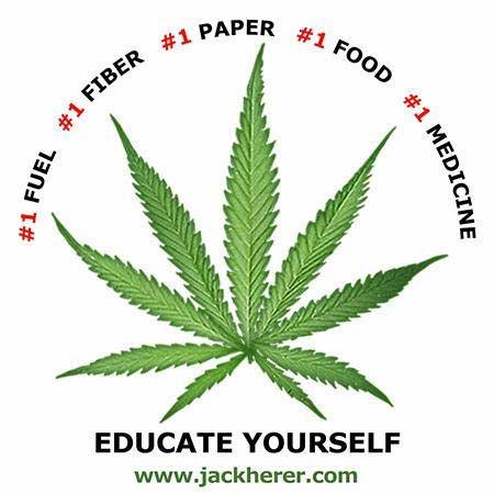 hemp-educate-yourself