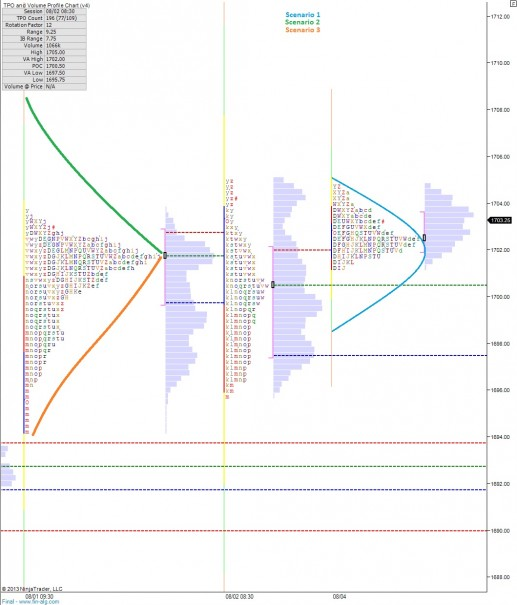 ES_MarketProfile_08052013_24H