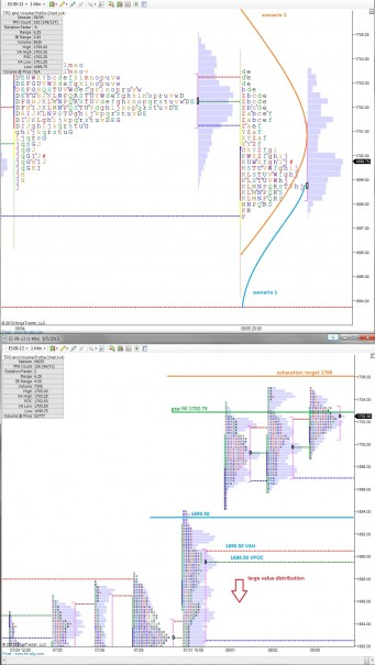 ES_MarketProfile_08062013
