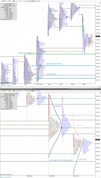 ES_MarketProfile_08072013