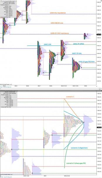 ES_MarketProfile_09032013