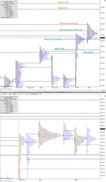 ES_MarketProfile_09062013